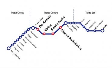 Sotto, la metro M4. Sopra, aree verdi e piste ciclabili
